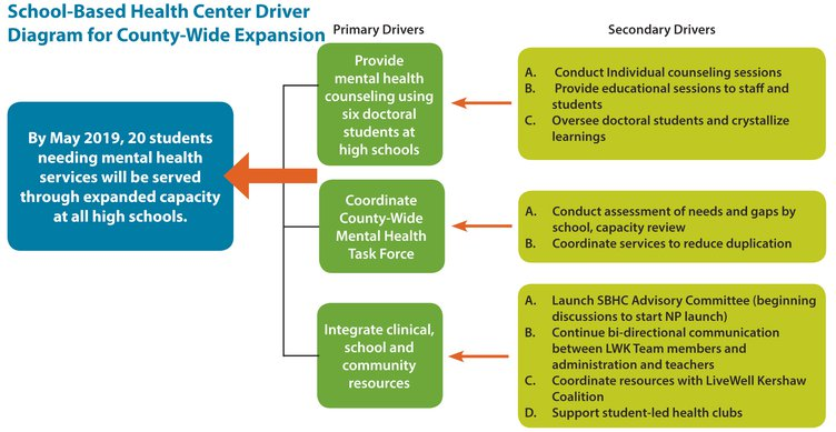 School Board - Diagram (Web).jpg